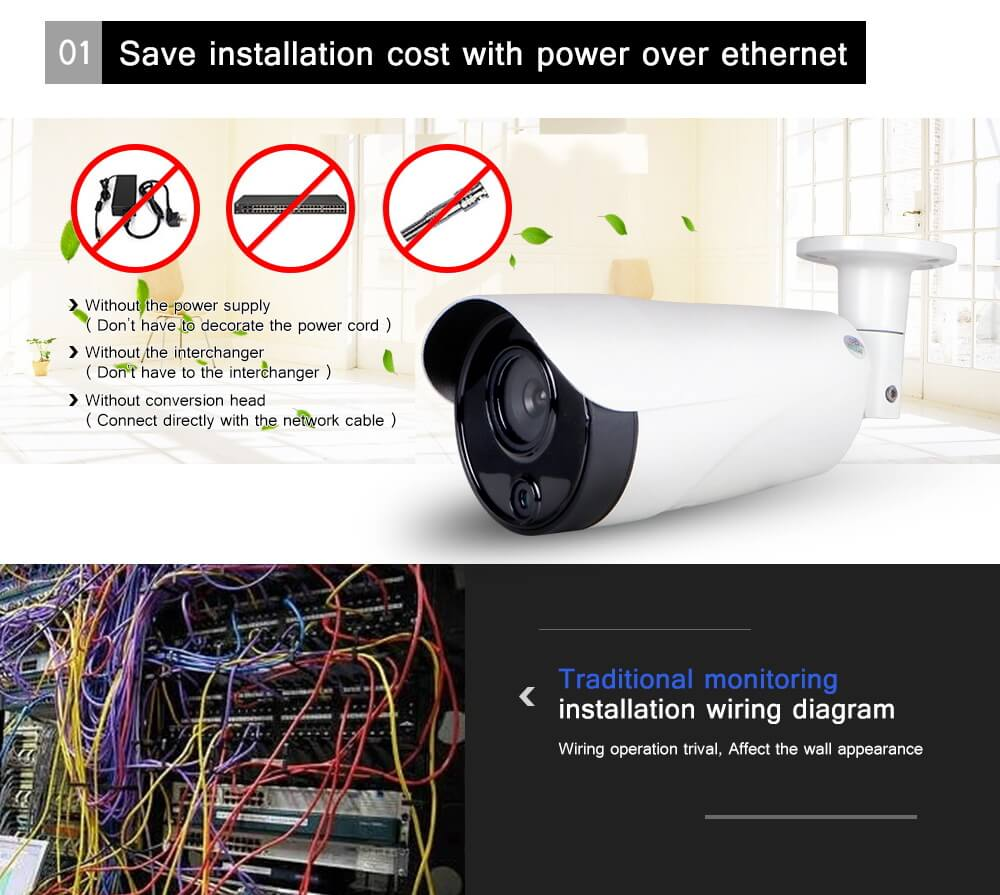 Online Cheap 4ch H264 Nvr 720p Poe Network Outdoor Cctv Security Ip Power Over Ethernet Wiring Diagram Camera Looking For System 1tb Hdd